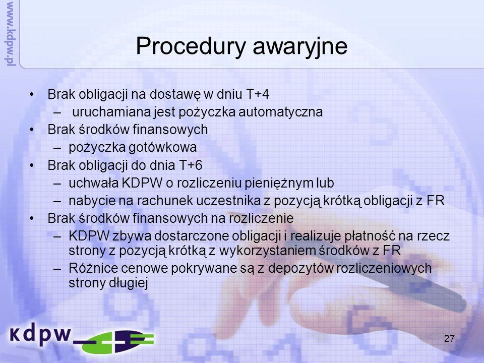 27 Procedury awaryjne Brak obligacji na dostawę w dniu T+4 – uruchamiana jest pożyczka automatyczna Brak środków finansowych –pożyczka gotówkowa Brak