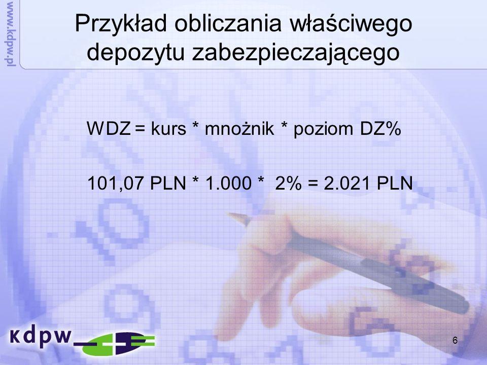 6 Przykład obliczania właściwego depozytu zabezpieczającego WDZ = kurs * mnożnik * poziom DZ% 101,07 PLN * 1.000 * 2% = 2.021 PLN