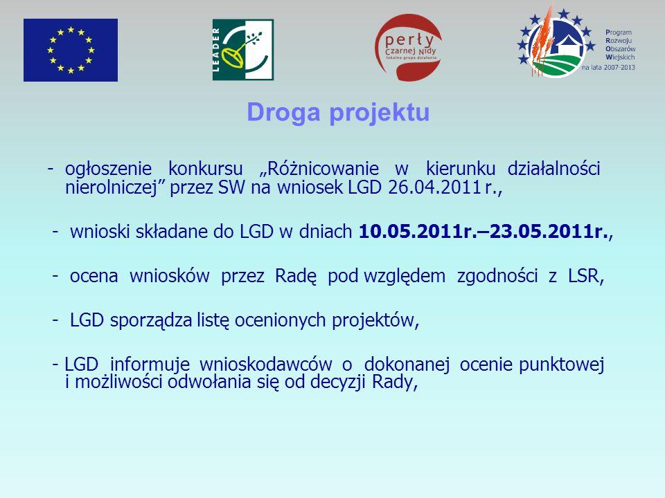 Droga projektu - ogłoszenie konkursu Różnicowanie w kierunku działalności nierolniczej przez SW na wniosek LGD 26.04.2011 r., - wnioski składane do LGD w dniach 10.05.2011r.–23.05.2011r., - ocena wniosków przez Radę pod względem zgodności z LSR, - LGD sporządza listę ocenionych projektów, - LGD informuje wnioskodawców o dokonanej ocenie punktowej i możliwości odwołania się od decyzji Rady,