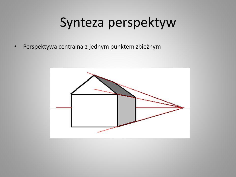 Synteza perspektyw Perspektywa centralna z jednym punktem zbieżnym