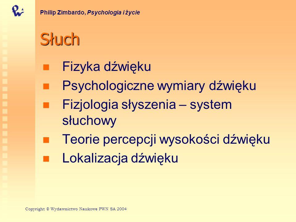 Słuch Fizyka dźwięku Psychologiczne wymiary dźwięku Fizjologia słyszenia – system słuchowy Teorie percepcji wysokości dźwięku Lokalizacja dźwięku Phil