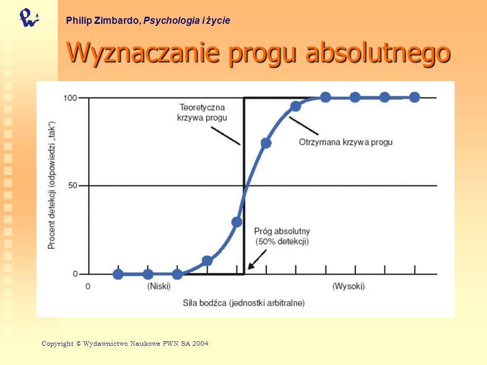 Wyznaczanie progu absolutnego Philip Zimbardo, Psychologia i życie Copyright © Wydawnictwo Naukowe PWN SA 2004
