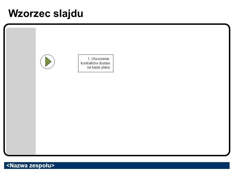 Wzorzec slajdu 1. Utworzenie kontraktów dostaw na bazie planu