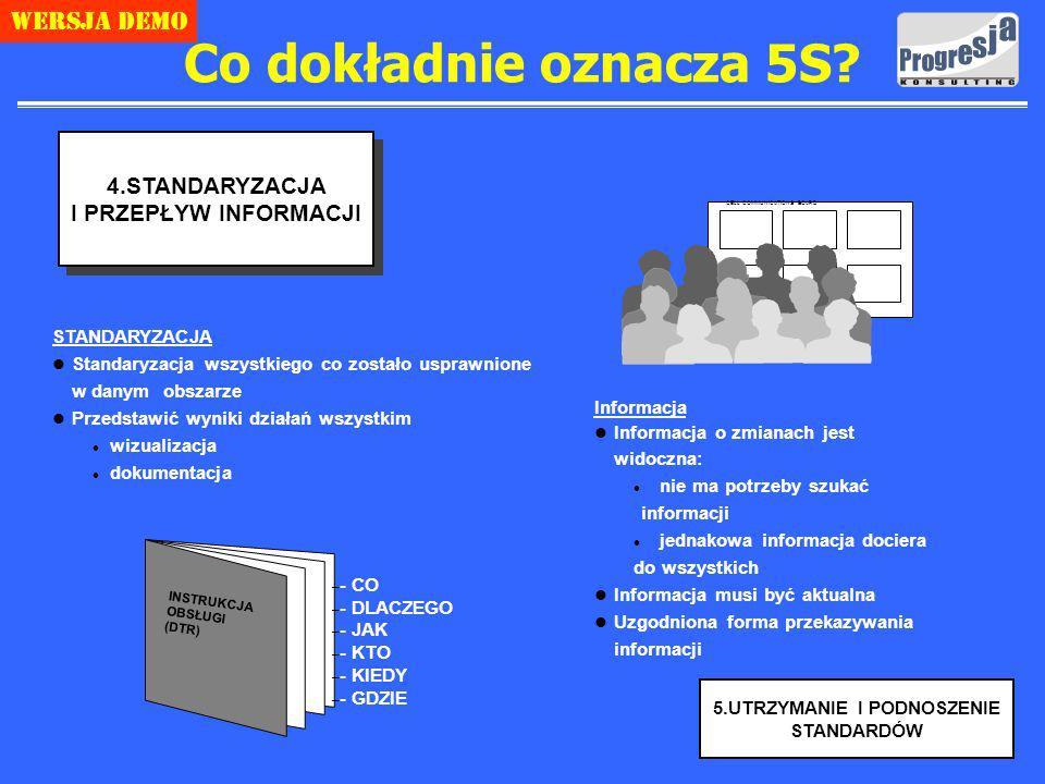 Copyright Progresja Konsulting 5 Wersja demo Informacja l Informacja o zmianach jest widoczna: l nie ma potrzeby szukać informacji l jednakowa informacja dociera do wszystkich l Informacja musi być aktualna l Uzgodniona forma przekazywania informacji 4.STANDARYZACJA I PRZEPŁYW INFORMACJI STANDARYZACJA l Standaryzacja wszystkiego co zostało usprawnione w danym obszarze l Przedstawić wyniki działań wszystkim l wizualizacja l dokumentacja INSTRUKCJA OBSŁUGI (DTR) – - CO – - DLACZEGO – - JAK – - KTO – - KIEDY – - GDZIE 5.UTRZYMANIE I PODNOSZENIE STANDARDÓW CELL COMMUNICATIONS BOARD Co dokładnie oznacza 5S?