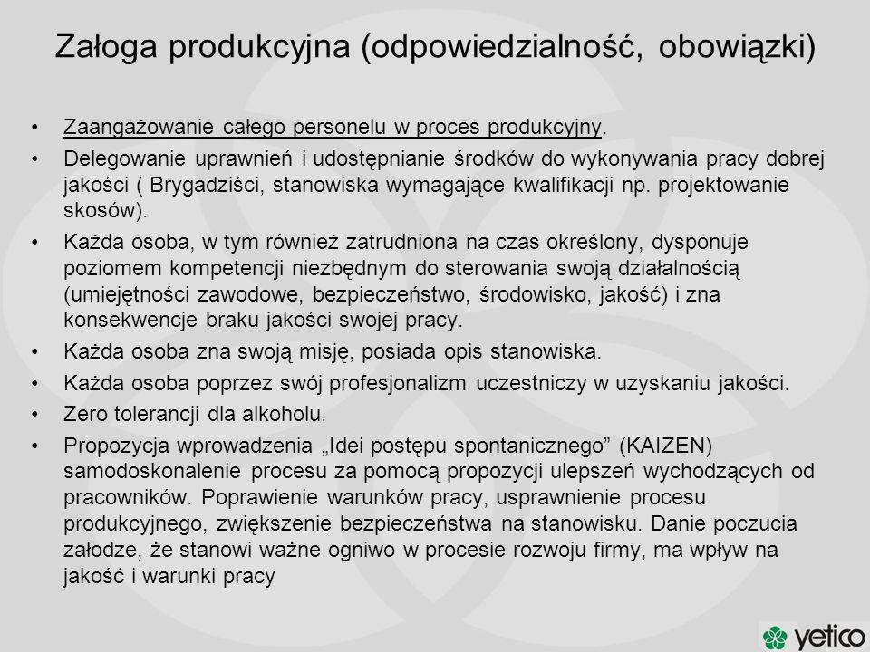Załoga produkcyjna (odpowiedzialność, obowiązki) Zaangażowanie całego personelu w proces produkcyjny. Delegowanie uprawnień i udostępnianie środków do