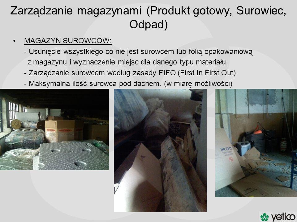 Zarządzanie magazynami (Produkt gotowy, Surowiec, Odpad) MAGAZYN SUROWCÓW: - Usunięcie wszystkiego co nie jest surowcem lub folią opakowaniową z magaz