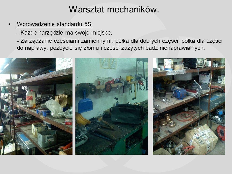 Warsztat mechaników. Wprowadzenie standardu 5S - Każde narzędzie ma swoje miejsce, - Zarządzanie częściami zamiennymi: półka dla dobrych części, półka