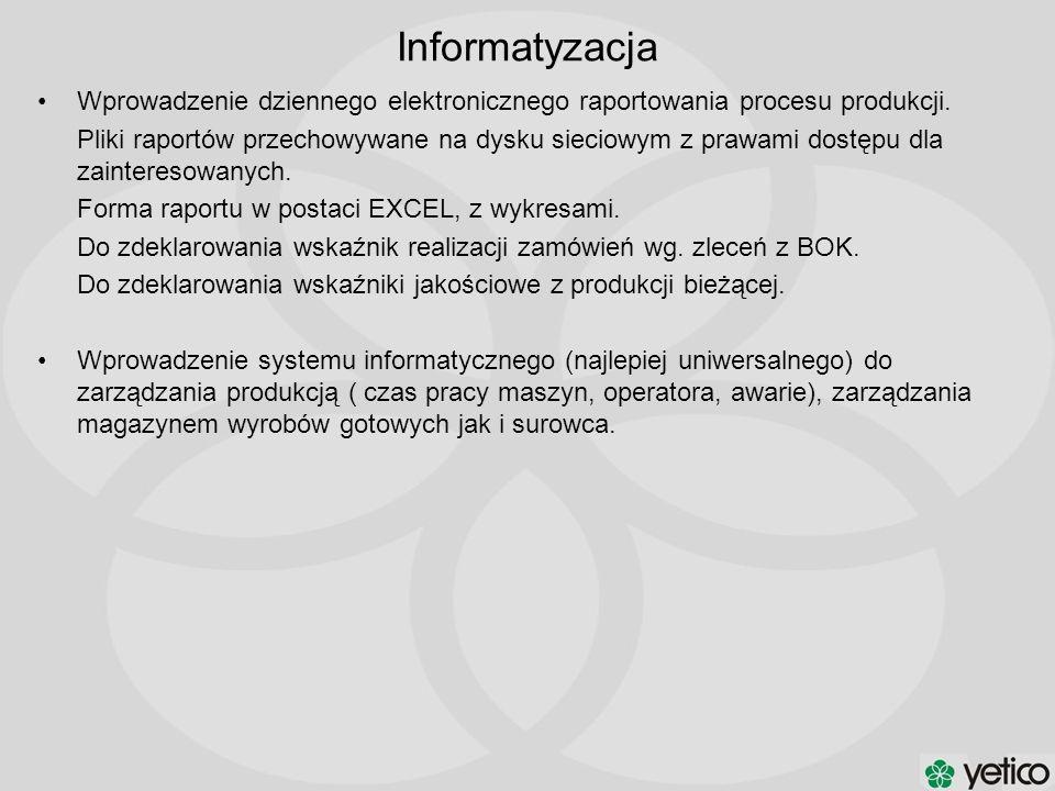 Informatyzacja Wprowadzenie dziennego elektronicznego raportowania procesu produkcji. Pliki raportów przechowywane na dysku sieciowym z prawami dostęp