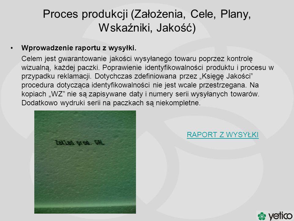 Proces produkcji (Założenia, Cele, Plany, Wskaźniki, Jakość) Wprowadzenie raportu z wysyłki. Celem jest gwarantowanie jakości wysyłanego towaru poprze