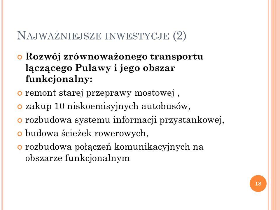 N AJWAŻNIEJSZE INWESTYCJE (2) Rozwój zrównoważonego transportu łączącego Puławy i jego obszar funkcjonalny: remont starej przeprawy mostowej, zakup 10
