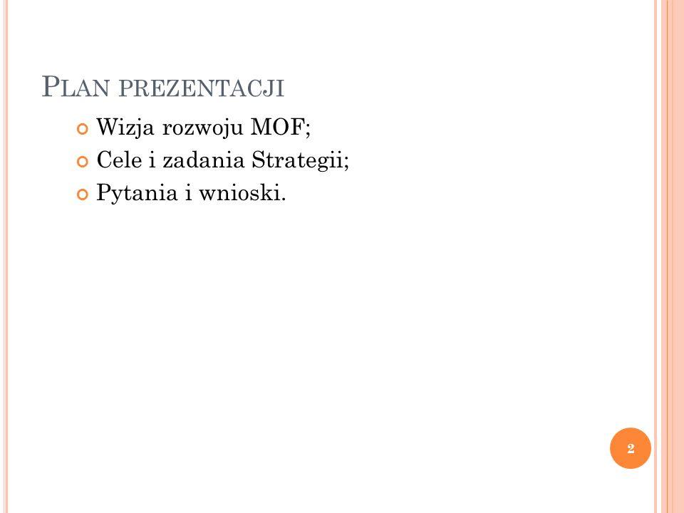 Cel strategiczny 2.4.