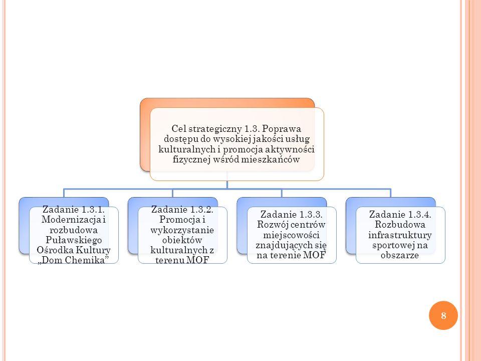 Cel strategiczny 1.3. Poprawa dostępu do wysokiej jakości usług kulturalnych i promocja aktywności fizycznej wśród mieszkańców Zadanie 1.3.1. Moderniz