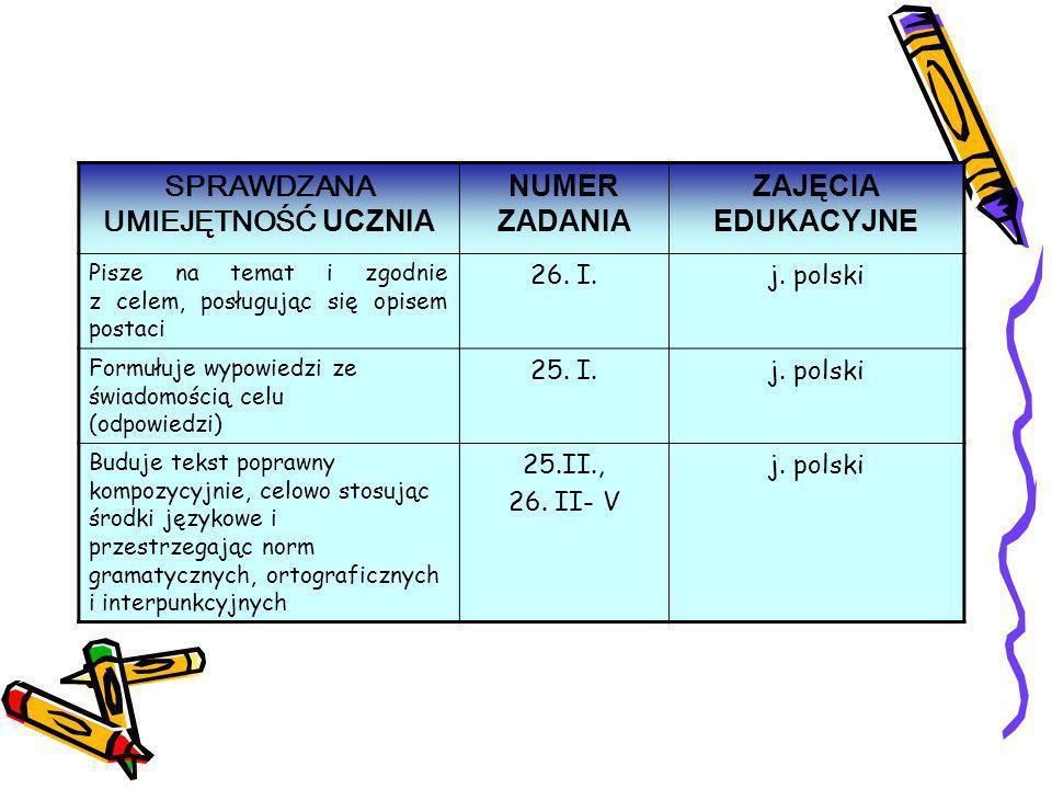 SPRAWDZANA UMIEJĘTNOŚĆ UCZNIA NUMER ZADANIA ZAJĘCIA EDUKACYJNE Pisze na temat i zgodnie z celem, posługując się opisem postaci 26. I.j. polski Formułu