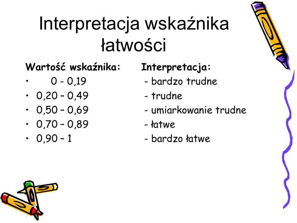 Interpretacja wskaźnika łatwości Wartość wskaźnika: Interpretacja: 0 - 0,19- bardzo trudne 0,20 – 0,49- trudne 0,50 – 0,69 - umiarkowanie trudne 0,70