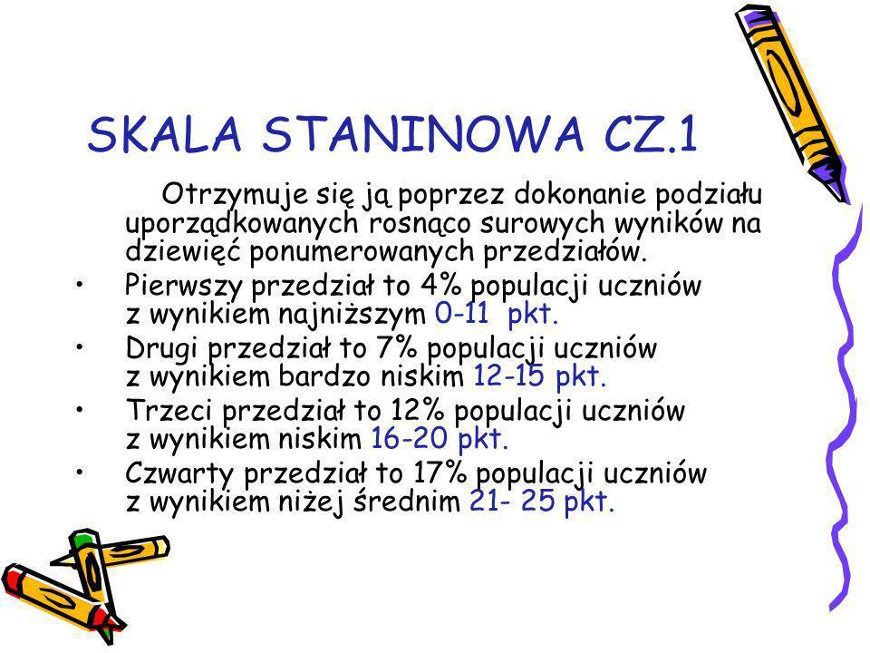 SKALA STANINOWA CZ.1 Otrzymuje się ją poprzez dokonanie podziału uporządkowanych rosnąco surowych wyników na dziewięć ponumerowanych przedziałów. Pier