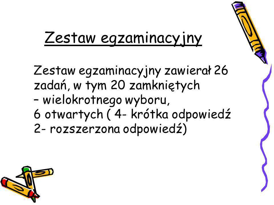 Zestaw egzaminacyjny Zestaw egzaminacyjny zawierał 26 zadań, w tym 20 zamkniętych – wielokrotnego wyboru, 6 otwartych ( 4- krótka odpowiedź 2- rozszer