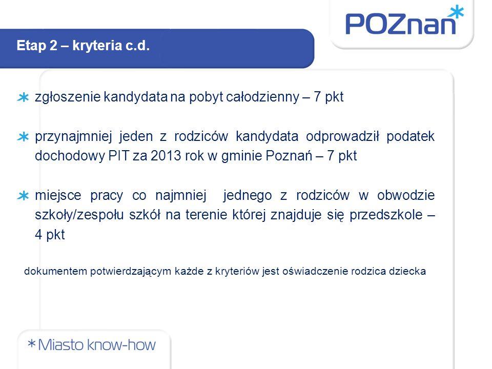 zgłoszenie kandydata na pobyt całodzienny – 7 pkt przynajmniej jeden z rodziców kandydata odprowadził podatek dochodowy PIT za 2013 rok w gminie Poznań – 7 pkt miejsce pracy co najmniej jednego z rodziców w obwodzie szkoły/zespołu szkół na terenie której znajduje się przedszkole – 4 pkt dokumentem potwierdzającym każde z kryteriów jest oświadczenie rodzica dziecka Etap 2 – kryteria c.d.