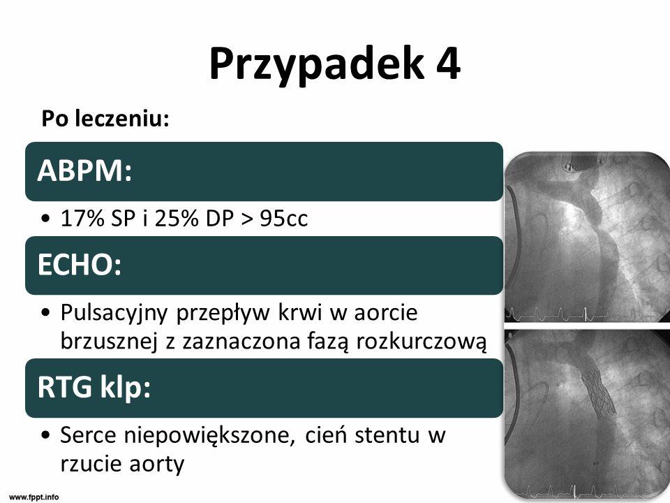 Przypadek 4 Po leczeniu: ABPM: 17% SP i 25% DP > 95cc ECHO: Pulsacyjny przepływ krwi w aorcie brzusznej z zaznaczona fazą rozkurczową RTG klp: Serce n