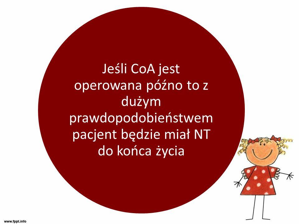 Jeśli CoA jest operowana późno to z dużym prawdopodobieństwem pacjent będzie miał NT do końca życia