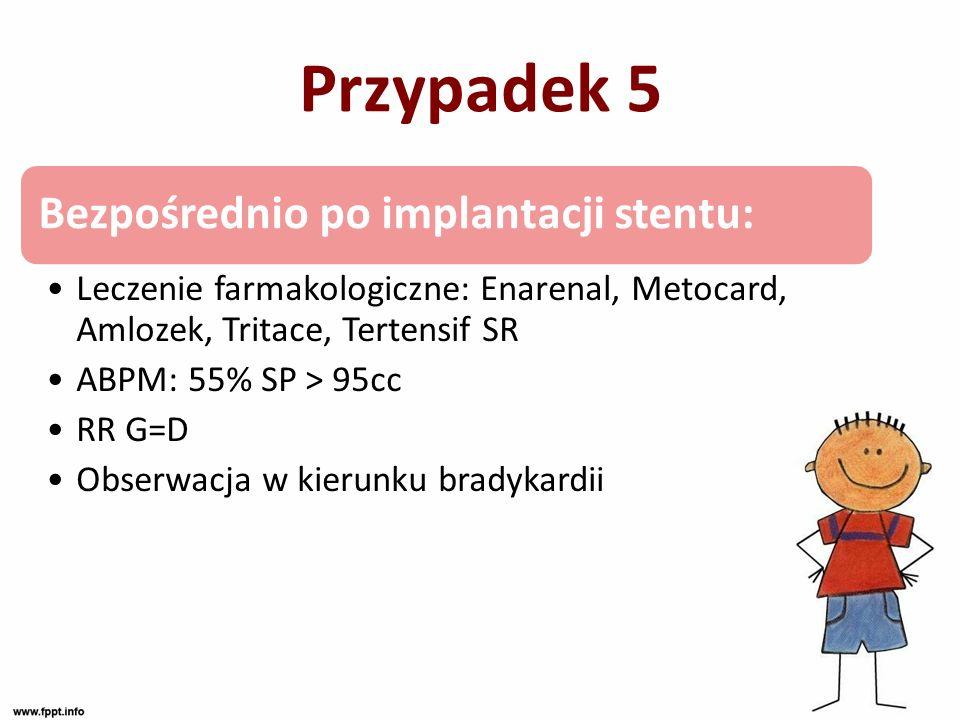 Przypadek 5 Bezpośrednio po implantacji stentu: Leczenie farmakologiczne: Enarenal, Metocard, Amlozek, Tritace, Tertensif SR ABPM: 55% SP > 95cc RR G=