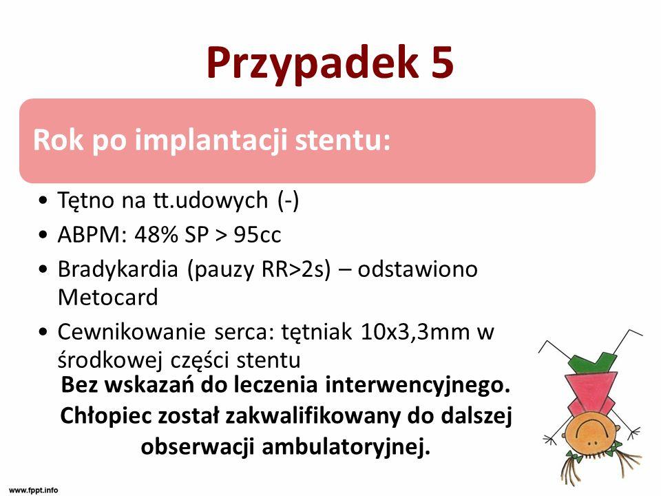 Przypadek 5 Rok po implantacji stentu: Tętno na tt.udowych (-) ABPM: 48% SP > 95cc Bradykardia (pauzy RR>2s) – odstawiono Metocard Cewnikowanie serca: