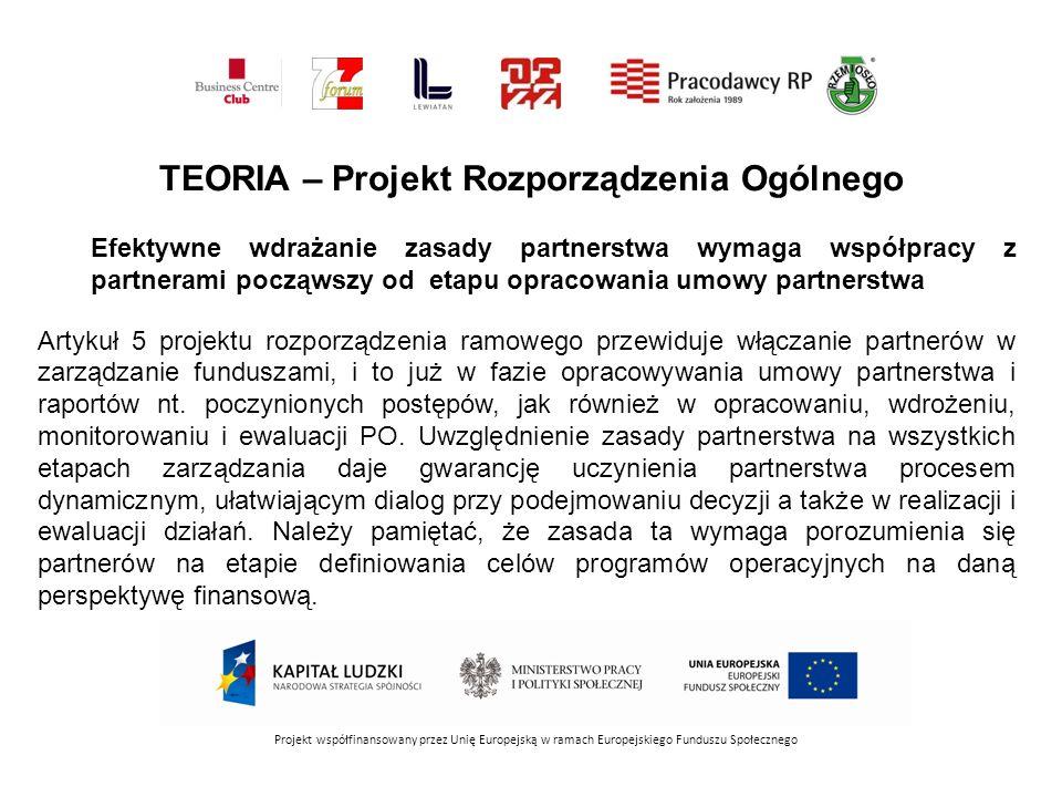 TEORIA – Projekt Rozporządzenia Ogólnego Efektywne wdrażanie zasady partnerstwa wymaga współpracy z partnerami począwszy od etapu opracowania umowy pa