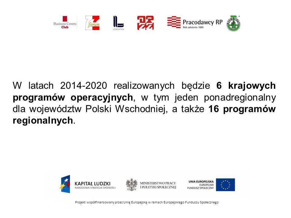 W latach 2014-2020 realizowanych będzie 6 krajowych programów operacyjnych, w tym jeden ponadregionalny dla województw Polski Wschodniej, a także 16 p