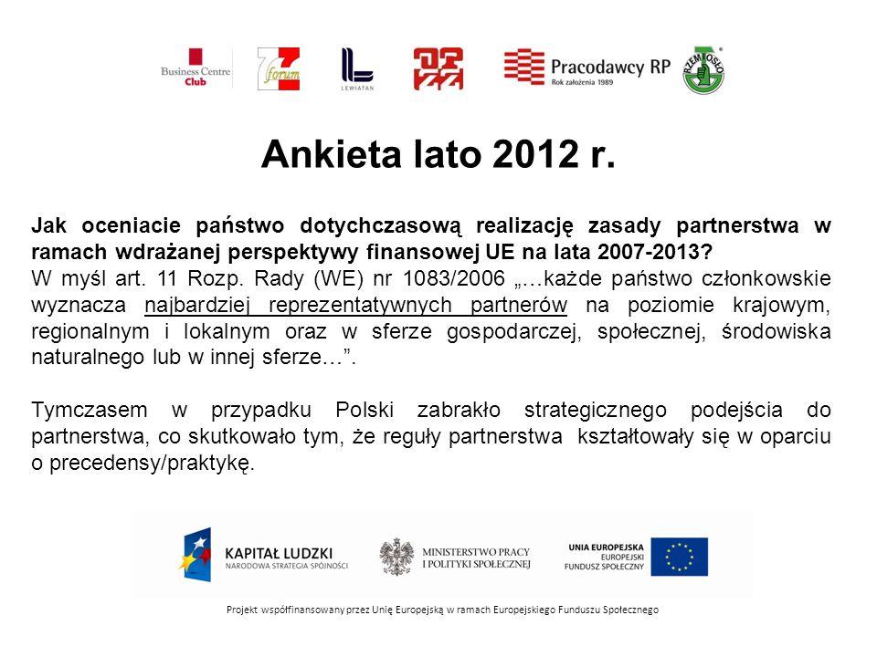 Ankieta lato 2012 r. Projekt współfinansowany przez Unię Europejską w ramach Europejskiego Funduszu Społecznego Jak oceniacie państwo dotychczasową re