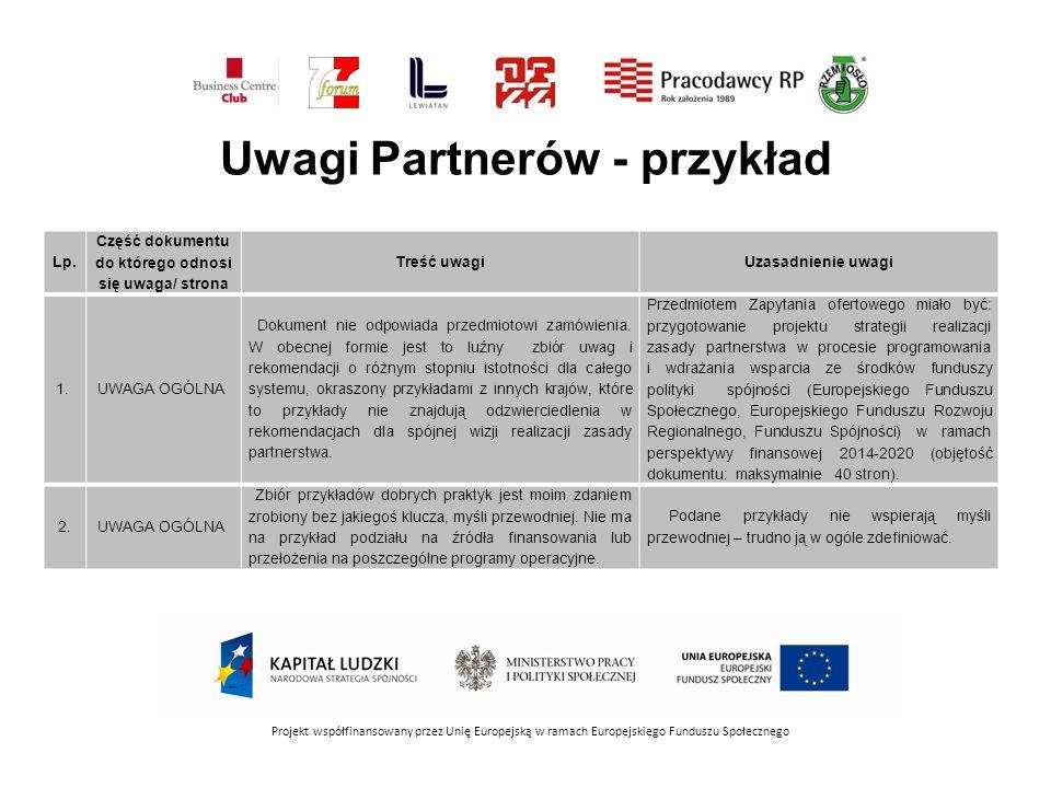 Uwagi Partnerów - przykład Projekt współfinansowany przez Unię Europejską w ramach Europejskiego Funduszu Społecznego Lp. Część dokumentu do którego o