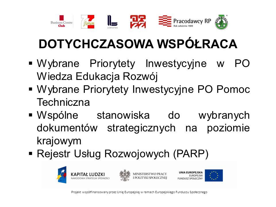 DOTYCHCZASOWA WSPÓŁRACA Projekt współfinansowany przez Unię Europejską w ramach Europejskiego Funduszu Społecznego Wybrane Priorytety Inwestycyjne w PO Wiedza Edukacja Rozwój Wybrane Priorytety Inwestycyjne PO Pomoc Techniczna Wspólne stanowiska do wybranych dokumentów strategicznych na poziomie krajowym Rejestr Usług Rozwojowych (PARP)