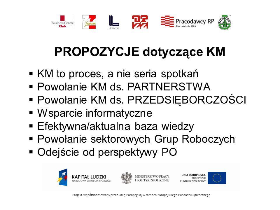 PROPOZYCJE dotyczące KM Projekt współfinansowany przez Unię Europejską w ramach Europejskiego Funduszu Społecznego KM to proces, a nie seria spotkań P