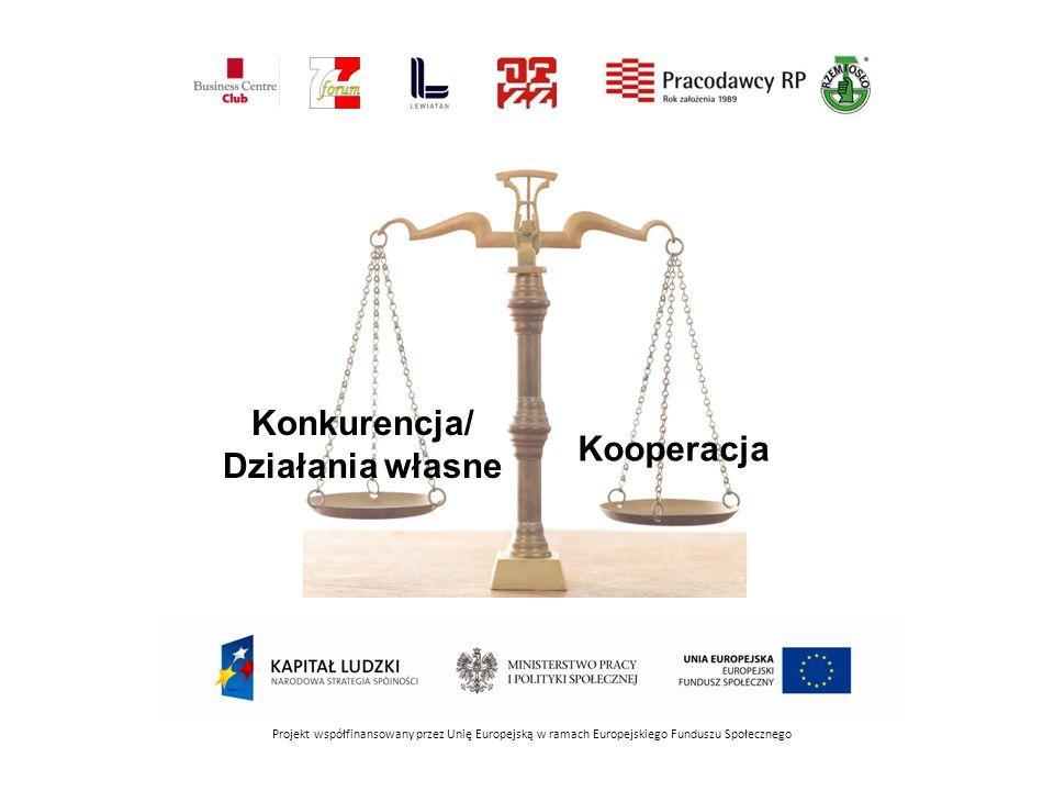 Projekt współfinansowany przez Unię Europejską w ramach Europejskiego Funduszu Społecznego Konkurencja/ Działania własne Kooperacja