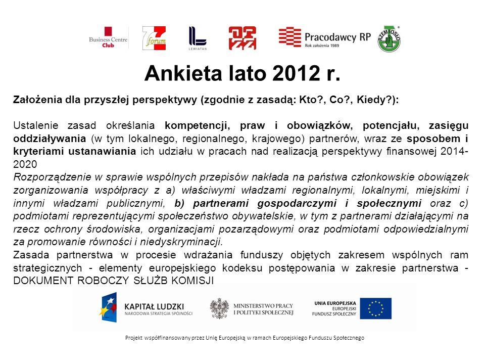 Projekt współfinansowany przez Unię Europejską w ramach Europejskiego Funduszu Społecznego KOMITET MONITORUJĄCY 2007-2013 ZP BCC LEWIATAN PRACODAWCY RP ZRP OPZZ FZZ NSZZ SOLIDARNOSĆ INNE RZĄD SAMORZĄD PO Infrastruktura i Środowisko61749 / 30 PO Innowacyjna Gospodarka419411 / 34 PO Kapitał Ludzki7151814 / 47 PO Rozwój Polski Wschodniej622813 / 43 PO Pomoc Techniczna31466 / 26