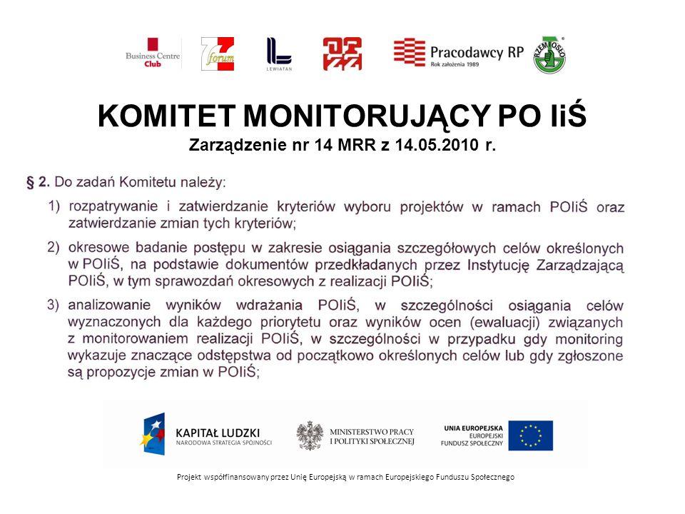 KOMITET MONITORUJĄCY PO IiŚ Zarządzenie nr 14 MRR z 14.05.2010 r.