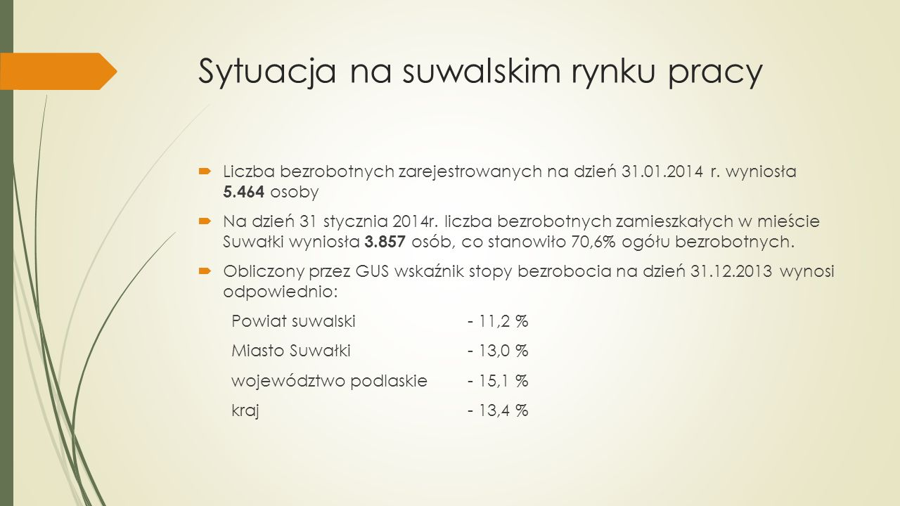 Sytuacja na suwalskim rynku pracy Liczba bezrobotnych zarejestrowanych na dzień 31.01.2014 r. wyniosła 5.464 osoby Na dzień 31 stycznia 2014r. liczba