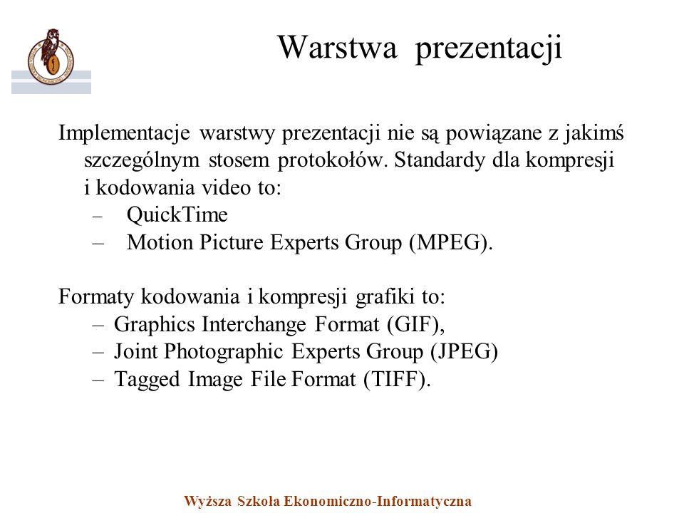Wyższa Szkoła Ekonomiczno-Informatyczna Warstwa prezentacji Implementacje warstwy prezentacji nie są powiązane z jakimś szczególnym stosem protokołów.