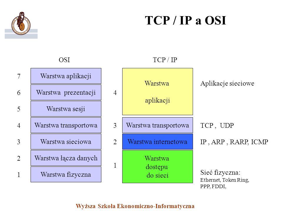 Wyższa Szkoła Ekonomiczno-Informatyczna TCP / IP a OSI Warstwa aplikacji Warstwa prezentacji Warstwa sesji Warstwa transportowa Warstwa sieciowa Warst