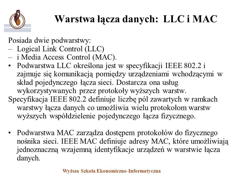 Wyższa Szkoła Ekonomiczno-Informatyczna Warstwa łącza danych: LLC i MAC Posiada dwie podwarstwy: –Logical Link Control (LLC) –i Media Access Control (