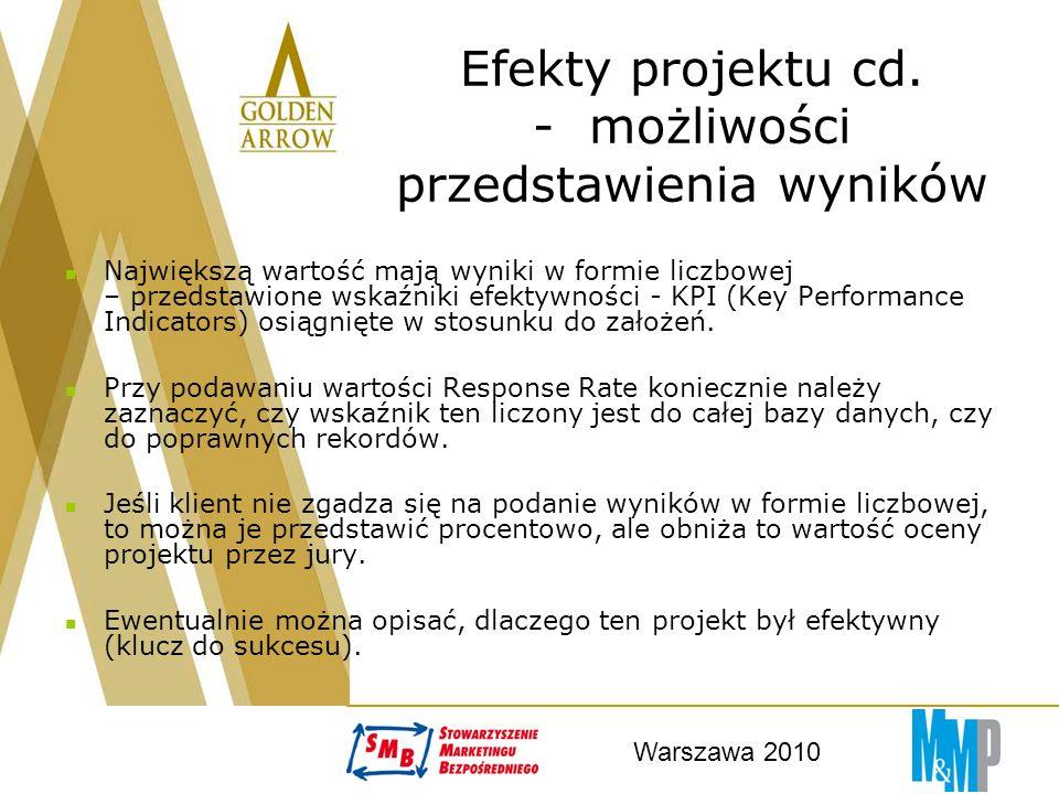 Warszawa 2010 Efekty projektu cd.