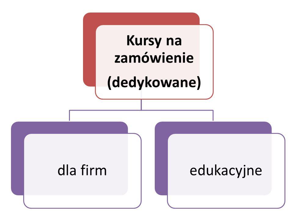 Kursy na zamówienie (dedykowane) dla firmedukacyjne