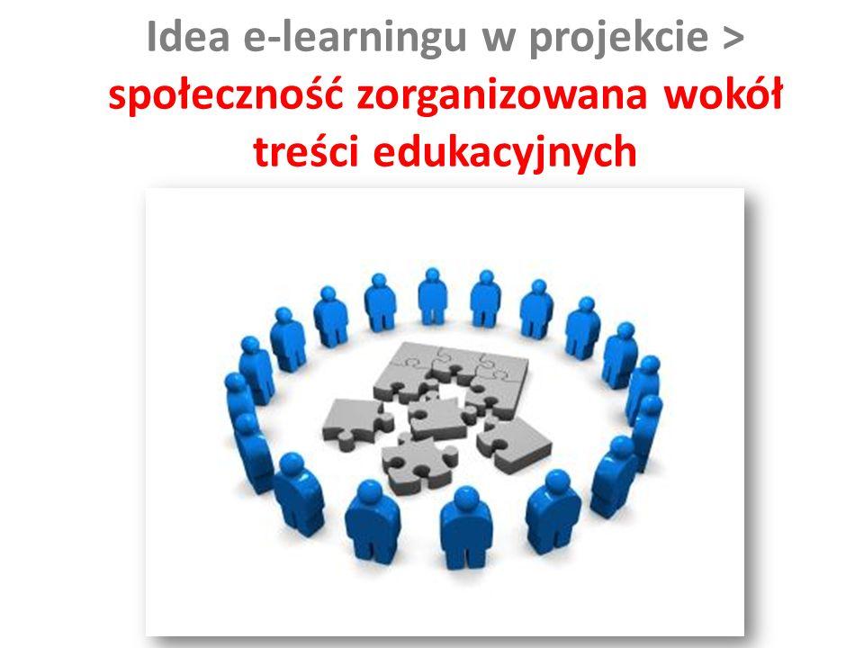 Idea e-learningu w projekcie > społeczność zorganizowana wokół treści edukacyjnych