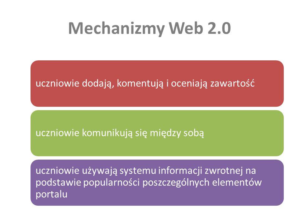 Mechanizmy Web 2.0 uczniowie dodają, komentują i oceniają zawartośćuczniowie komunikują się między sobą uczniowie używają systemu informacji zwrotnej na podstawie popularności poszczególnych elementów portalu