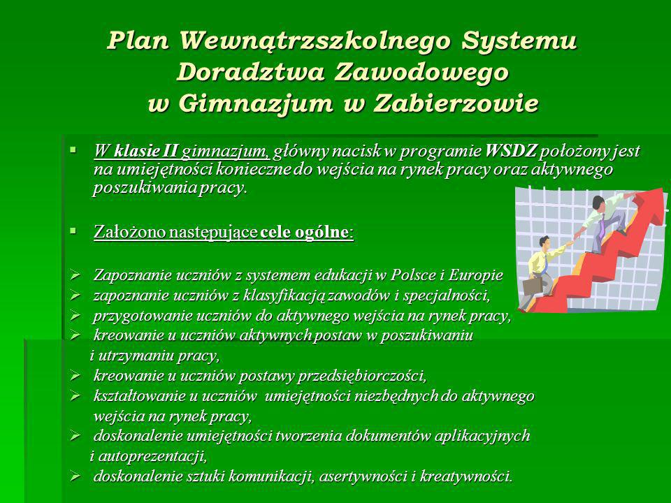 Plan Wewnątrzszkolnego Systemu Doradztwa Zawodowego w Gimnazjum w Zabierzowie W klasie II gimnazjum, główny nacisk w programie WSDZ położony jest na umiejętności konieczne do wejścia na rynek pracy oraz aktywnego poszukiwania pracy.
