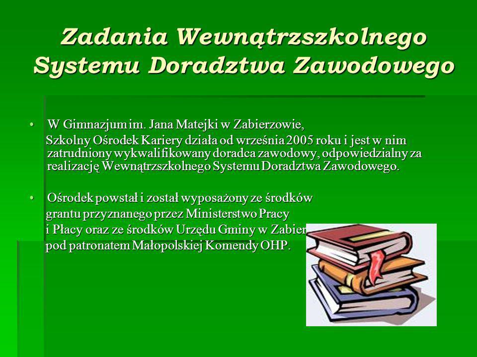 Zadania Wewnątrzszkolnego Systemu Doradztwa Zawodowego W Gimnazjum im.