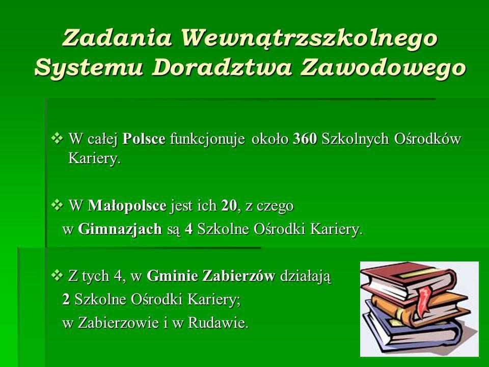 Zadania Wewnątrzszkolnego Systemu Doradztwa Zawodowego W całej Polsce funkcjonuje około 360 Szkolnych Ośrodków Kariery.