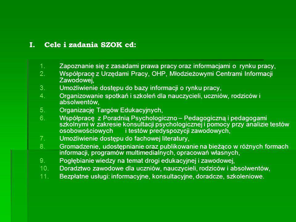 1.1.Zapoznanie się z zasadami prawa pracy oraz informacjami o rynku pracy, 2.