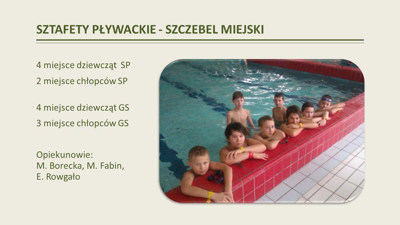 SZTAFETY PŁYWACKIE - SZCZEBEL MIEJSKI 4 miejsce dziewcząt SP 2 miejsce chłopców SP 4 miejsce dziewcząt GS 3 miejsce chłopców GS Opiekunowie: M.