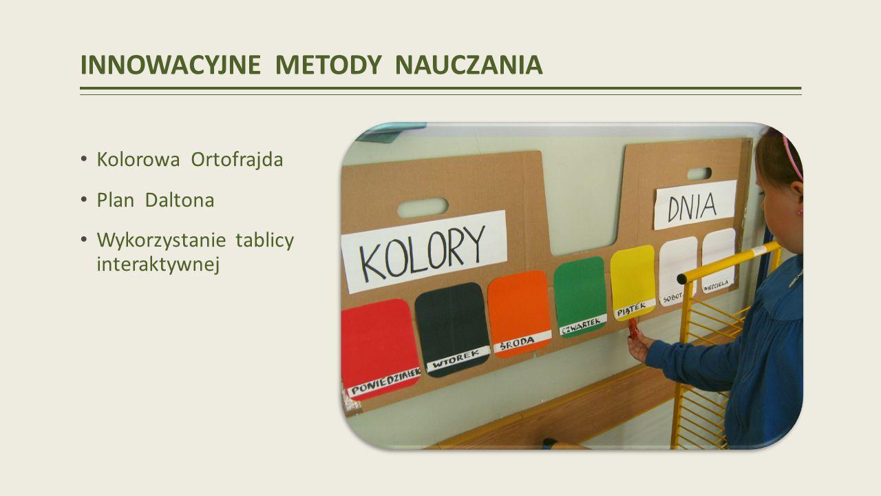 INNOWACYJNE METODY NAUCZANIA Kolorowa Ortofrajda Plan Daltona Wykorzystanie tablicy interaktywnej
