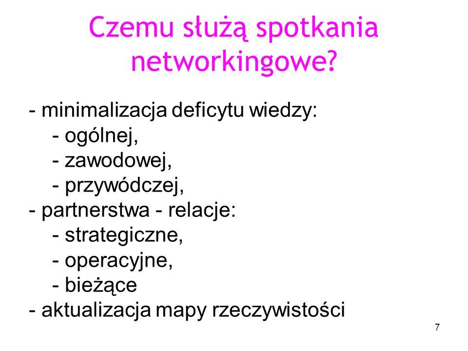 7 Czemu służą spotkania networkingowe? - minimalizacja deficytu wiedzy: - ogólnej, - zawodowej, - przywódczej, - partnerstwa - relacje: - strategiczne