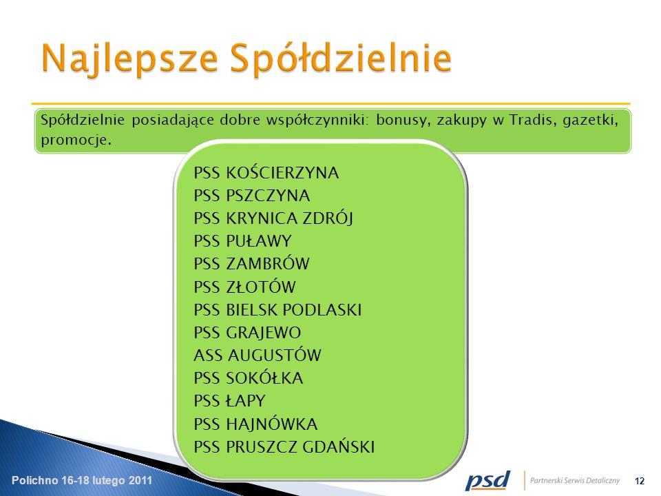 Polichno 16-18 lutego 2011 12 Spółdzielnie posiadające dobre współczynniki: bonusy, zakupy w Tradis, gazetki, promocje.
